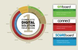 Comprehensive Advanced Placement Program Support AP Success