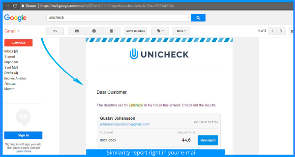 Plagiarism Check for Google Classroom with Unicheck